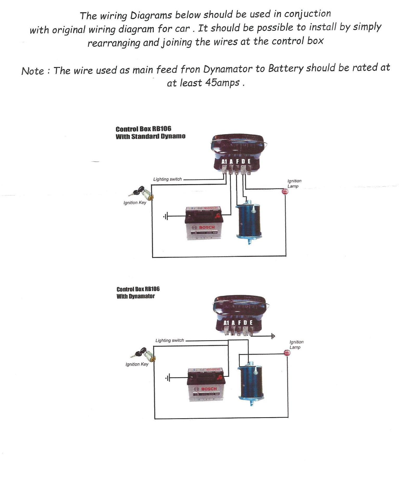 dynamo-alternator